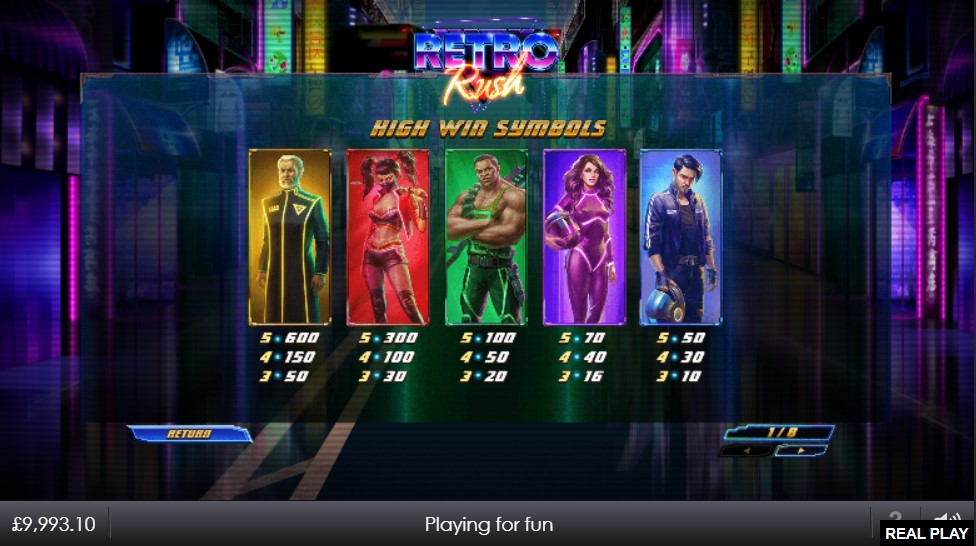 Retro Rush Slot Paytable