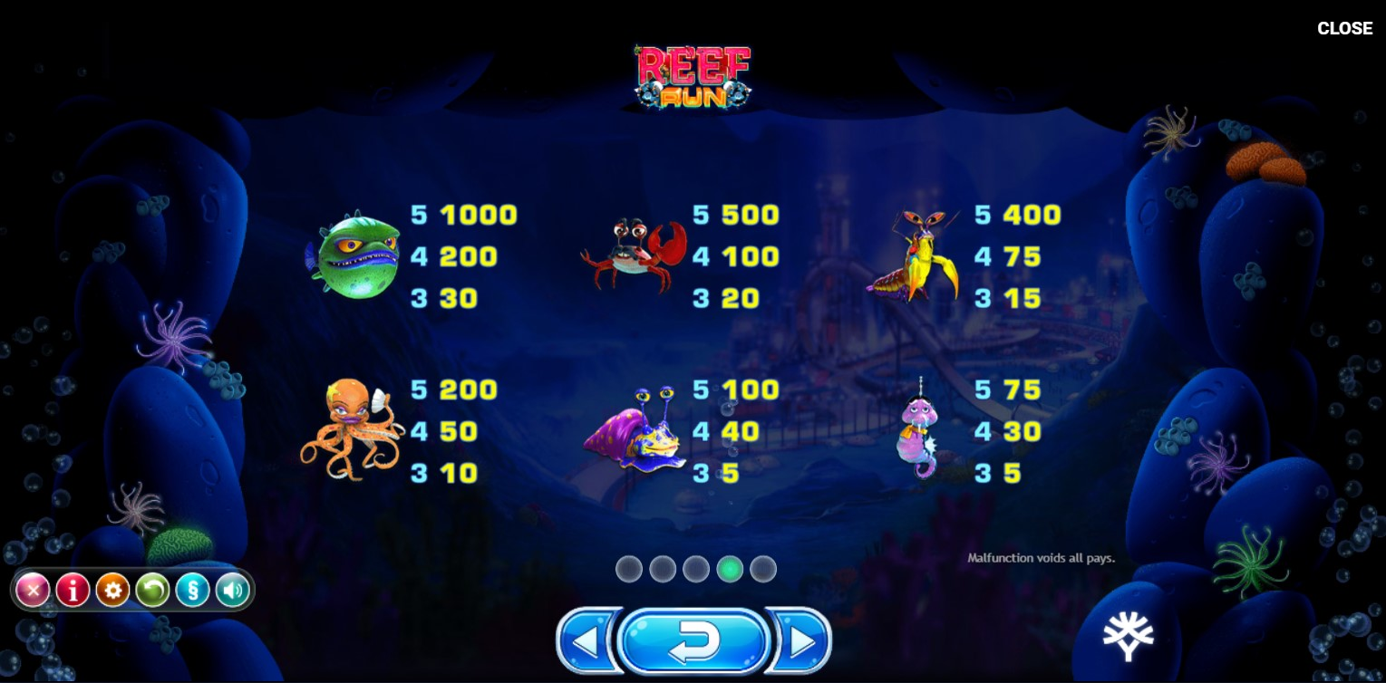 Reef Run Video Slot Paytable