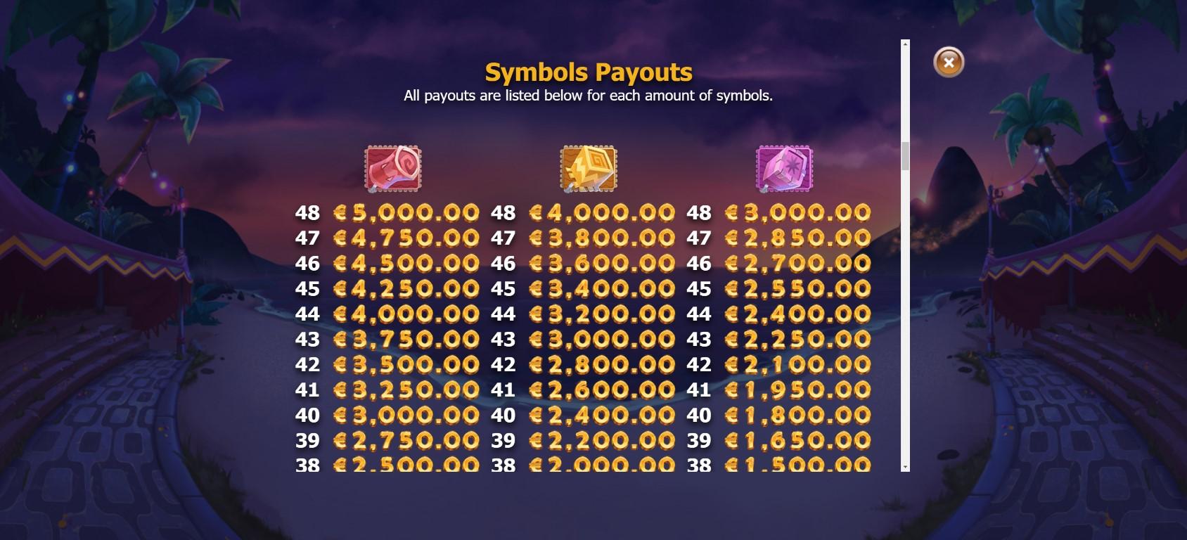 Brazil Bomba Slot Paytable