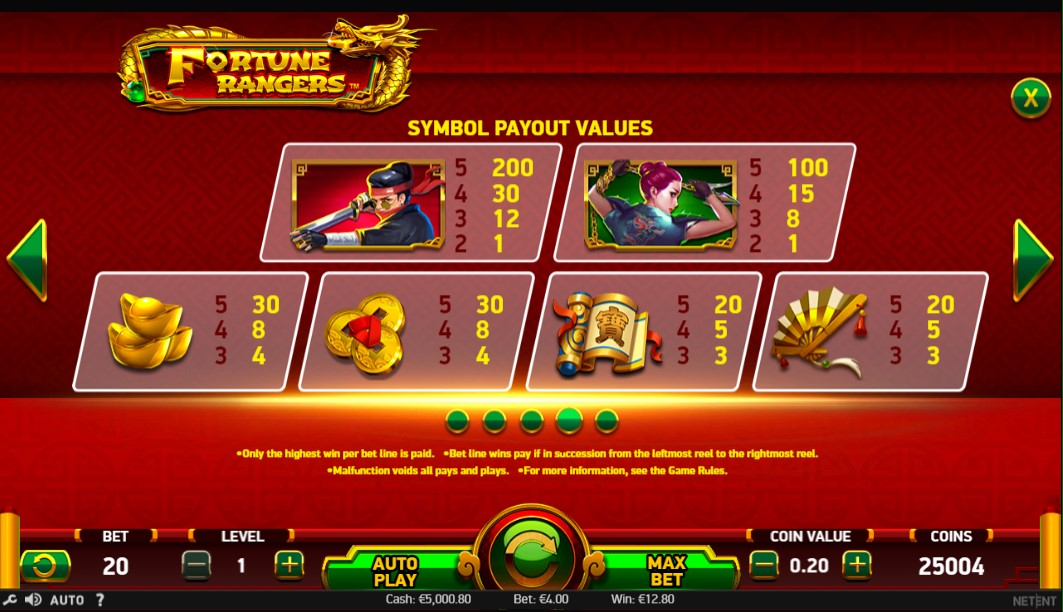 Fortune Rangers Slot Paytable