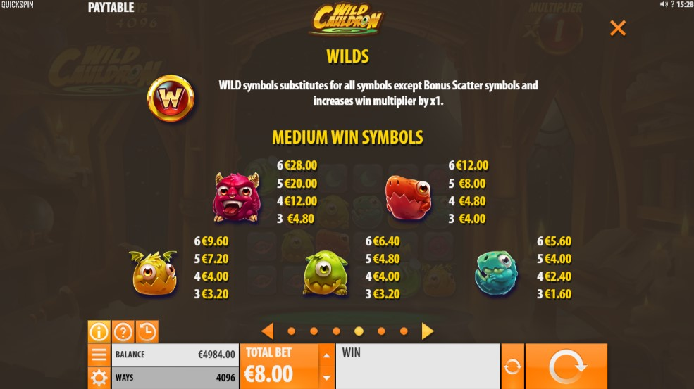 Wild Cauldron Video Slot Paytable