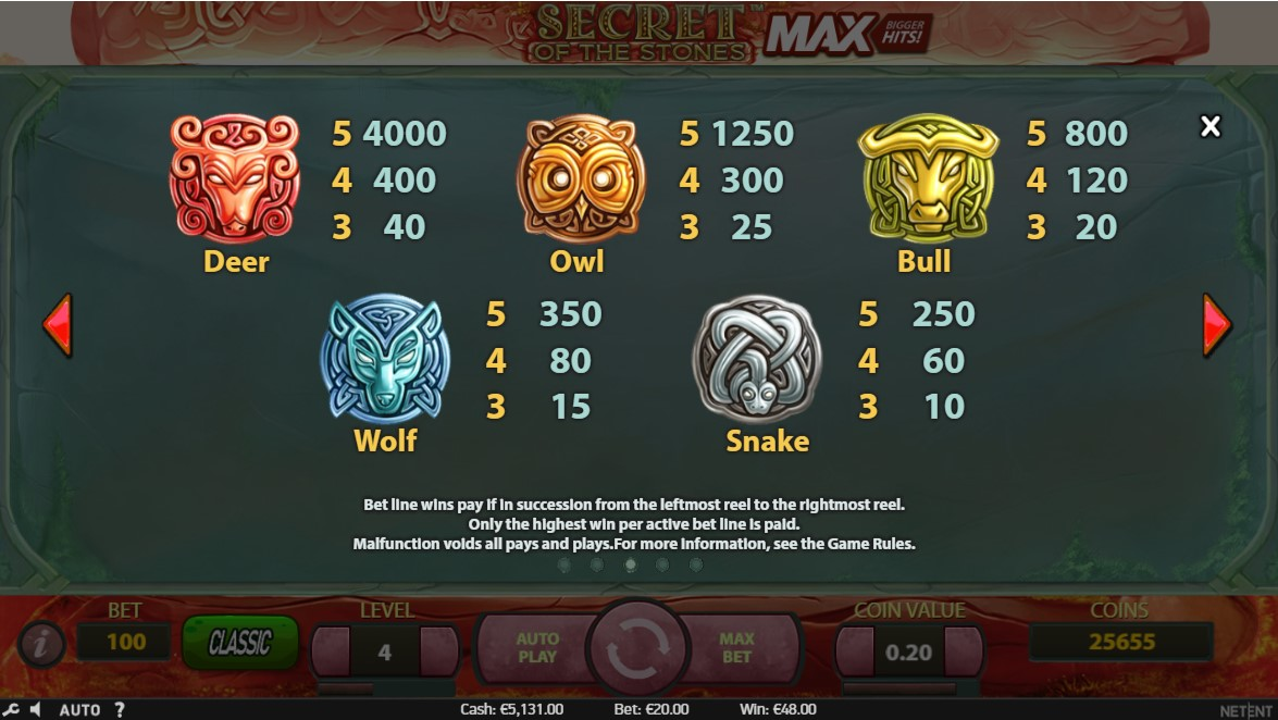 Secret of the Stones MAX Slot Paytable