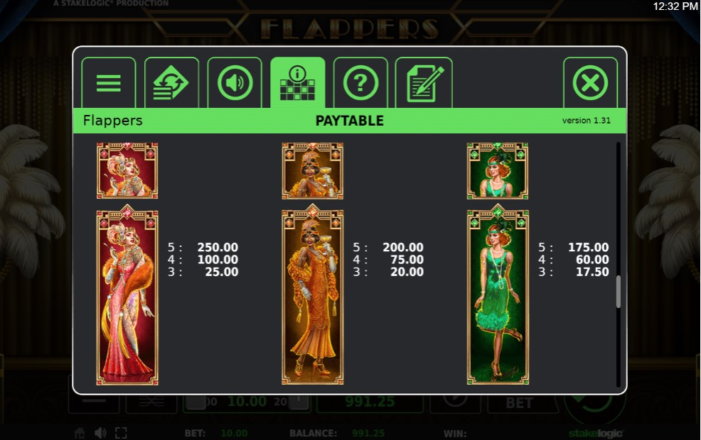 Flappers Slot Paytable