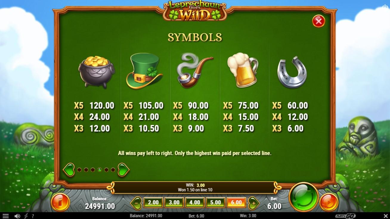Leprechaun Goes Wild Slot Paytable
