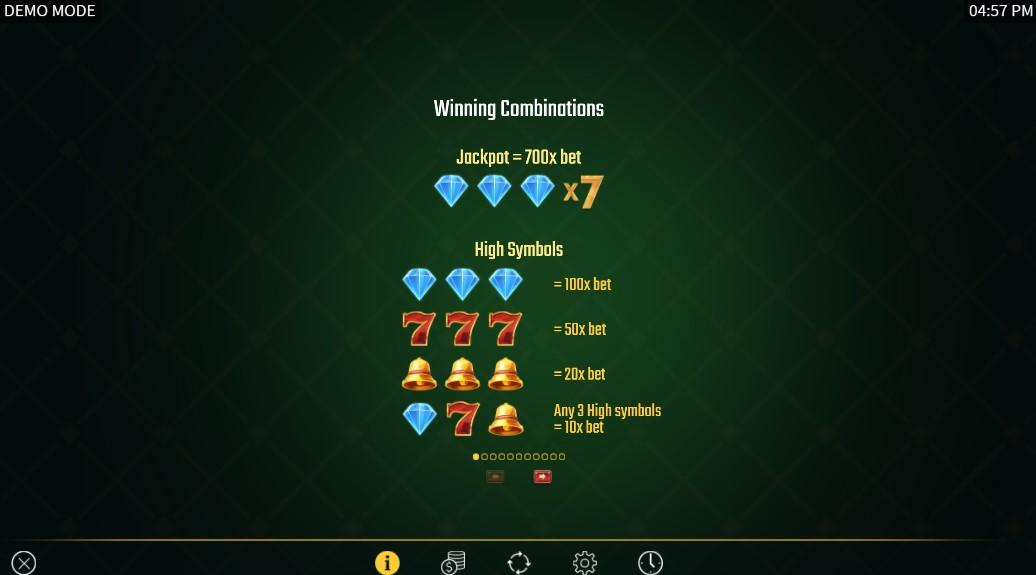 Reel Bonanza Slot Paytable
