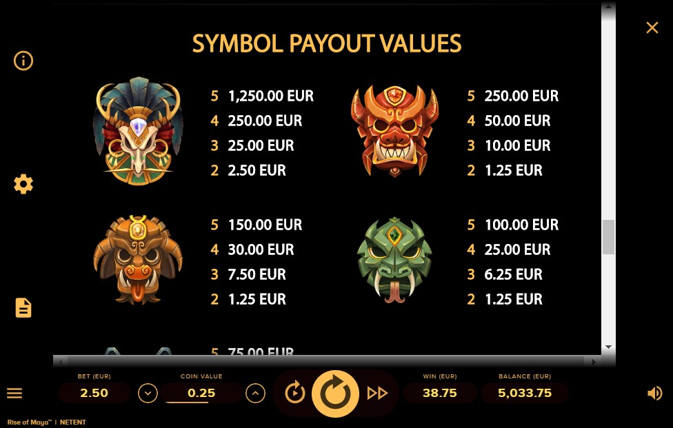 Rise of Maya Slot Paytable