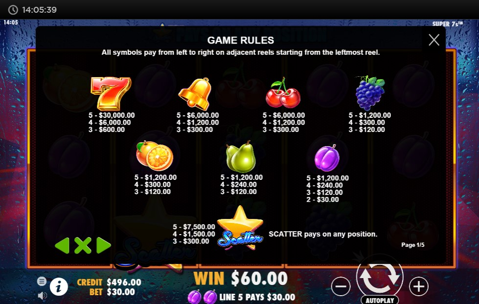 Super 7s Slot Paytable