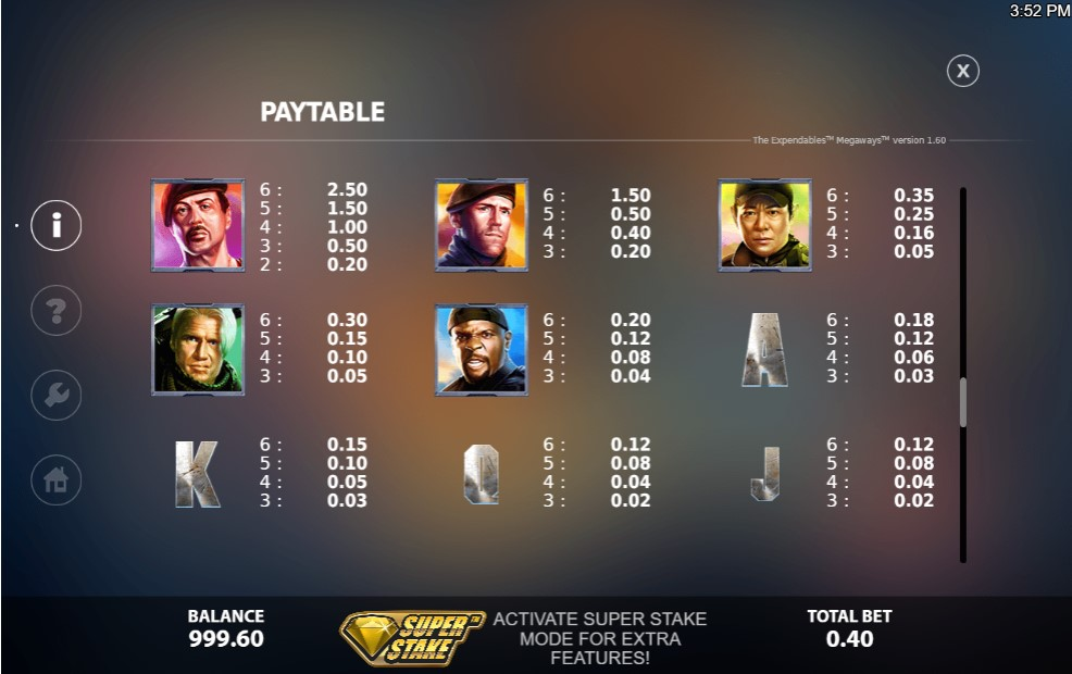 The Expendables Slot Paytable