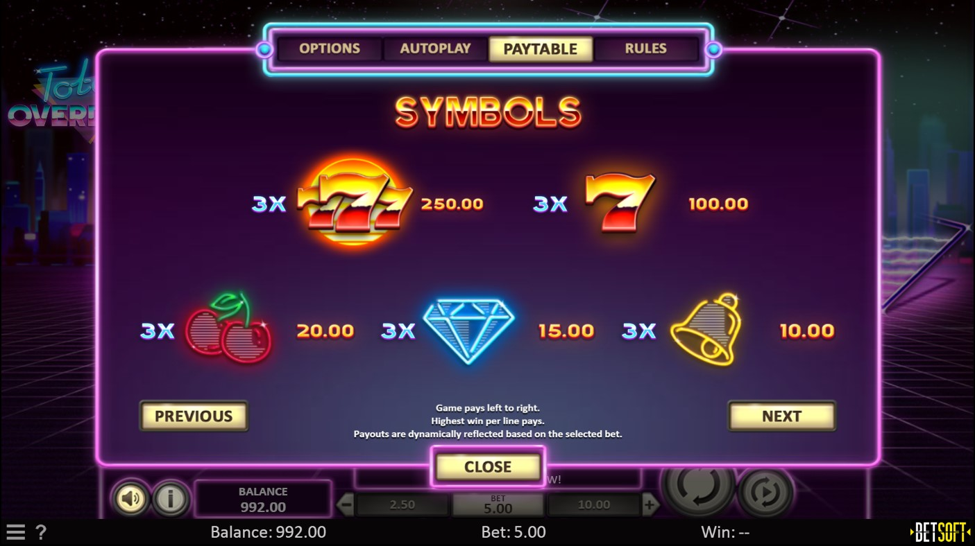 Total Overdrive Slot Paytable
