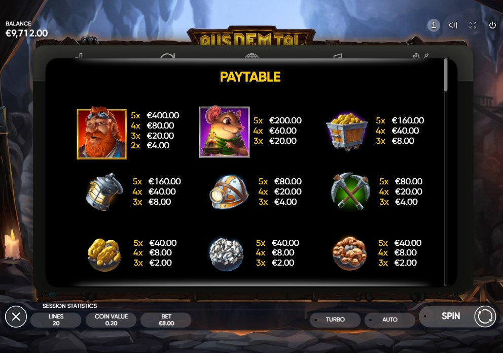 Aus Dem Tal Slot Paytable