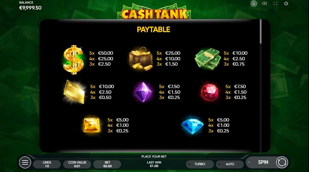 Cash Tank Slot Paytable
