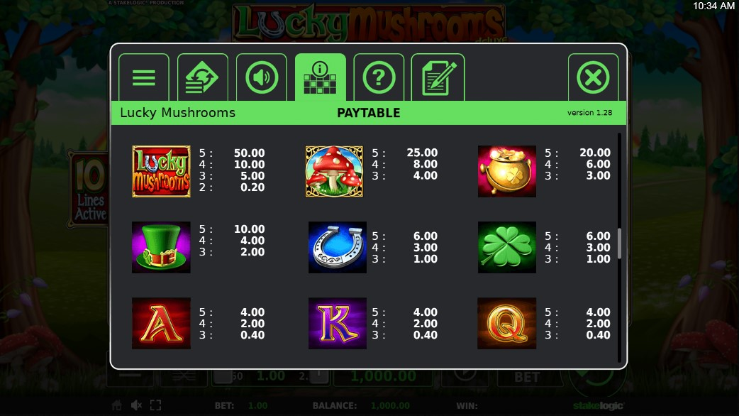 Lucky Mushrooms Slot Paytable