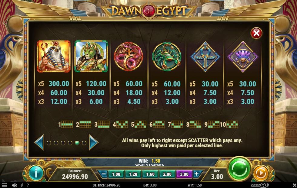 Dawn of Egypt Slot Paytable