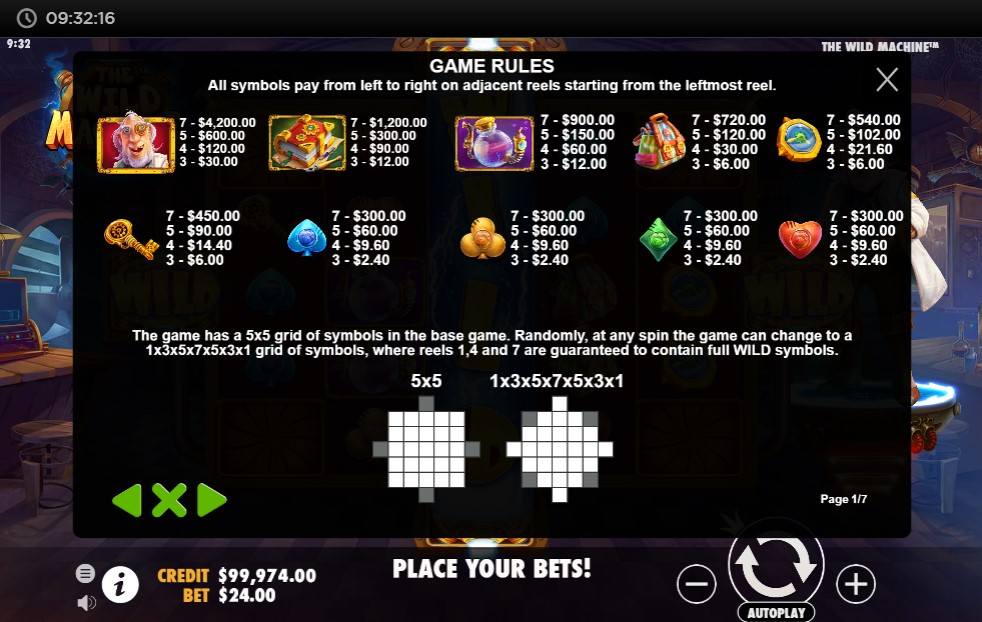 The Wild Machine Slot Paytable