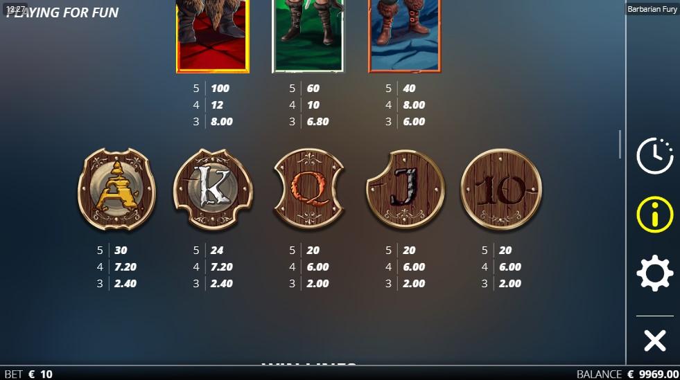 Barbarian Fury Slot Paytable