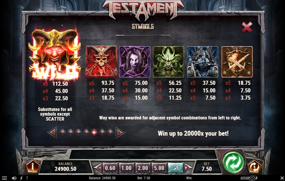 Testament Slot Paytable