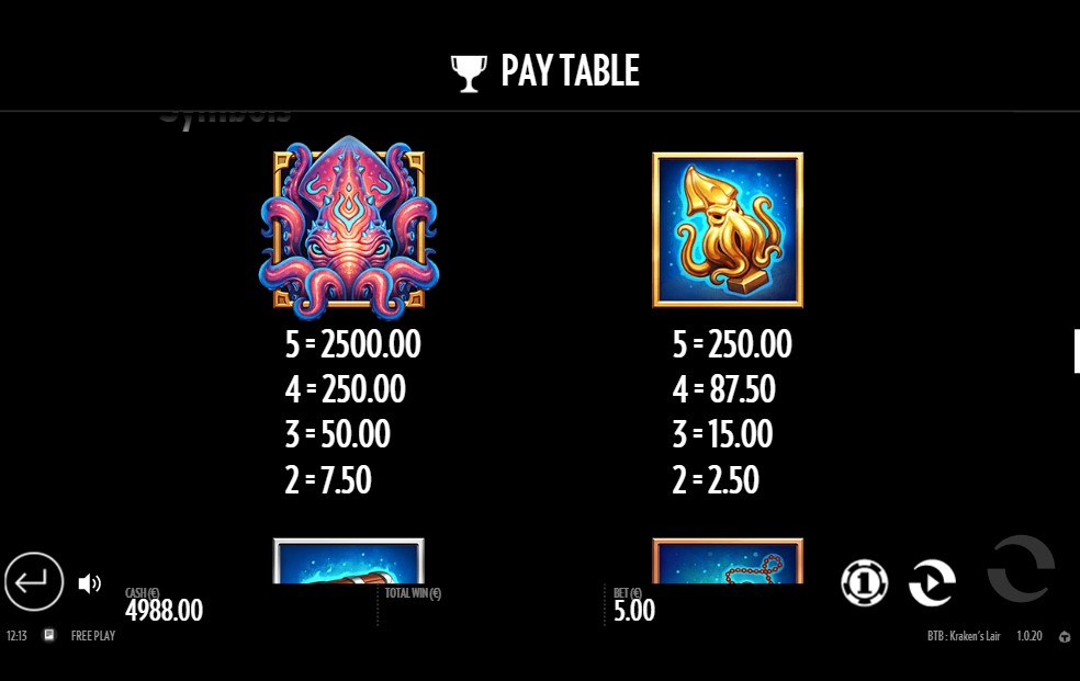 Beat the Beast Slot Paytable