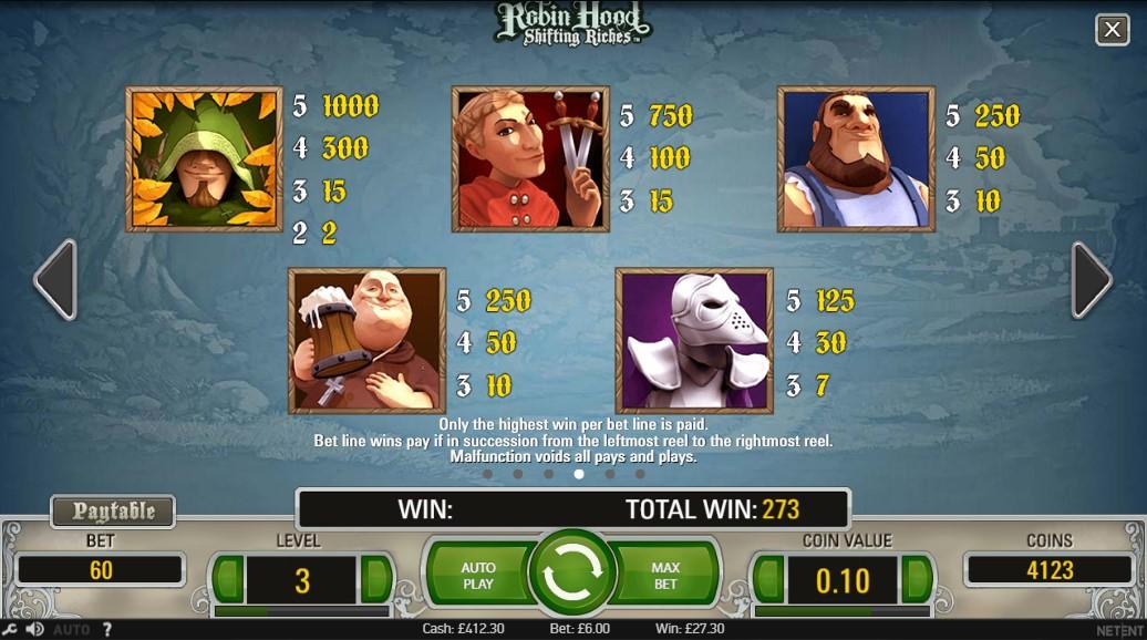 Robin Hood Shifting Riches Slot Paytable