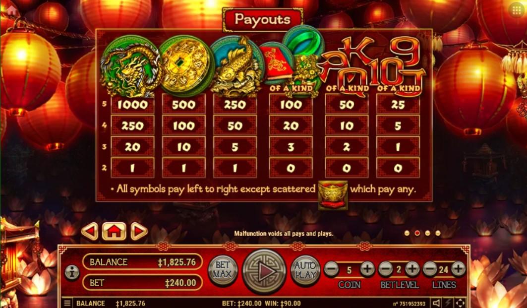 Fa Cai Shen Slot Paytable