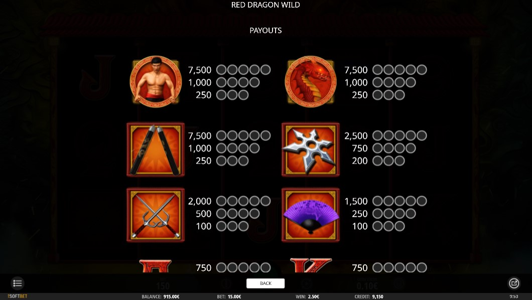 Red Dragon Wild Slot Paytable