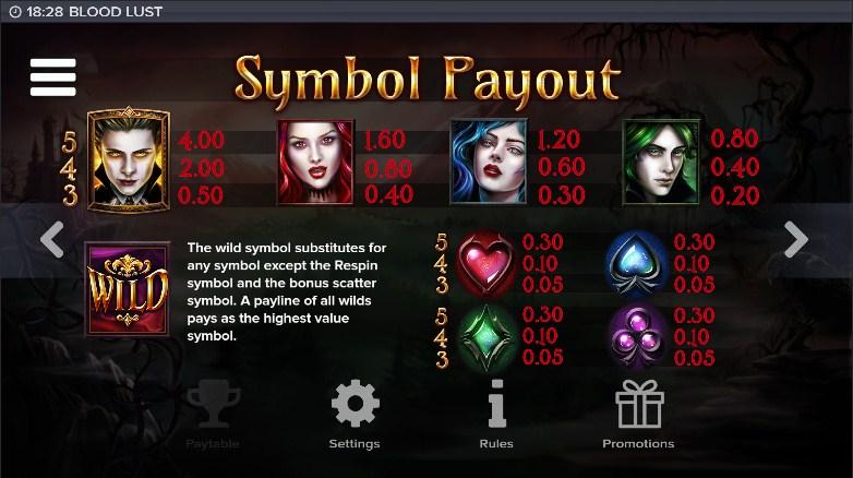 Blood Lust Slot Paytable