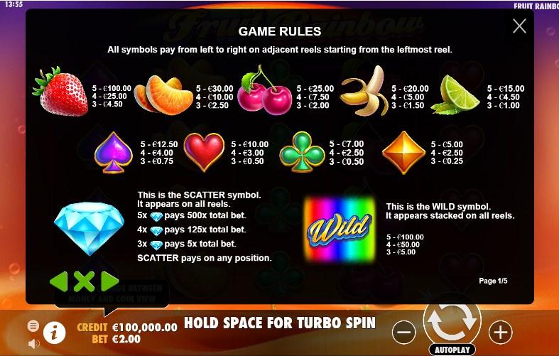 Fruit Rainbow Slot Paytable