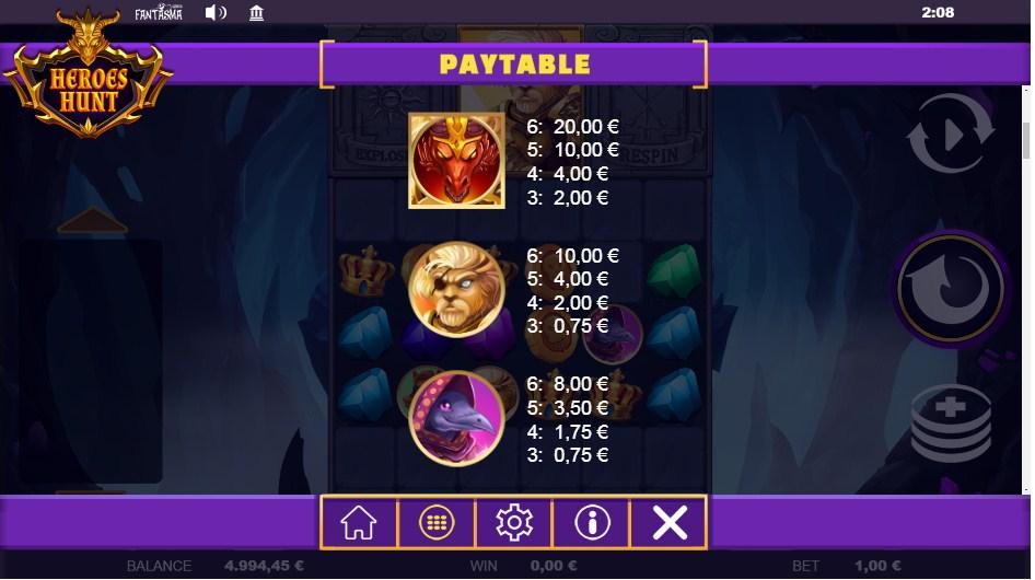 Heroes Hunt Megaways Slot Paytable