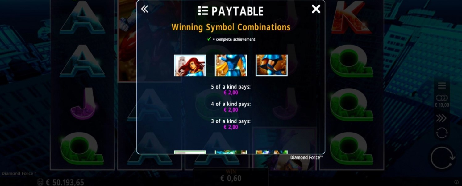 Diamond Force Slot Paytable
