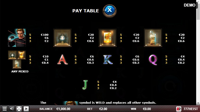 777 Heist Slot Paytable