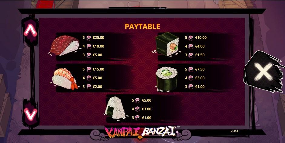Kanpai Banzai Slot Paytable