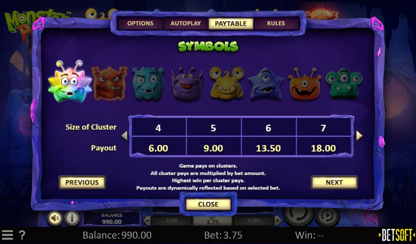 Monster Pop Slot Paytable