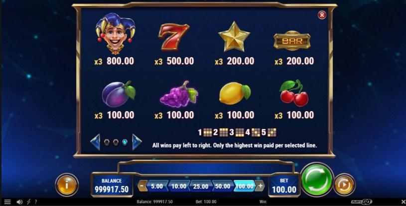 Sticky Joker Slot Paytable