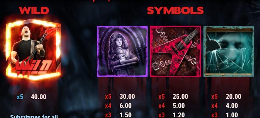 Annihilator Slot Paytable