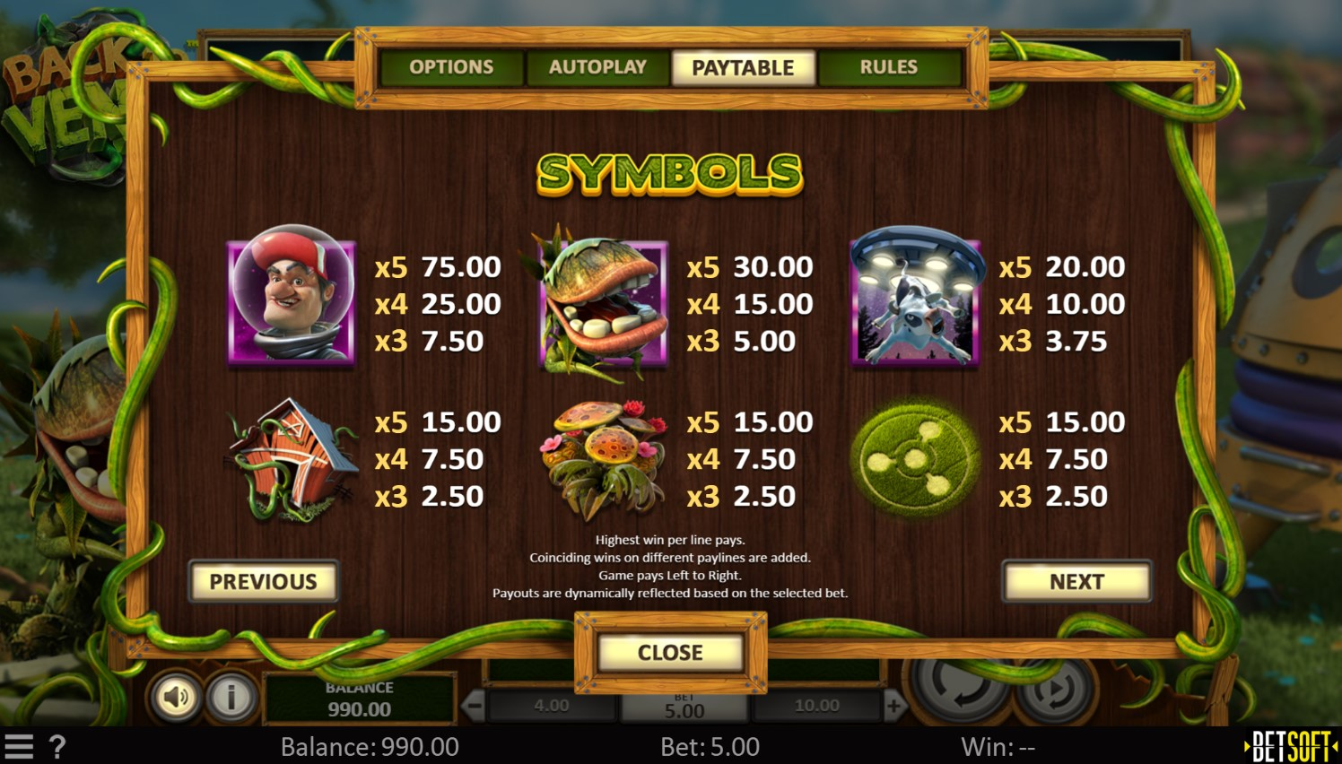 Back to Venus Slot Paytable