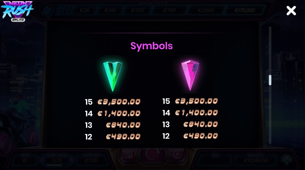 Neon Rush Splitz Slot Paytable