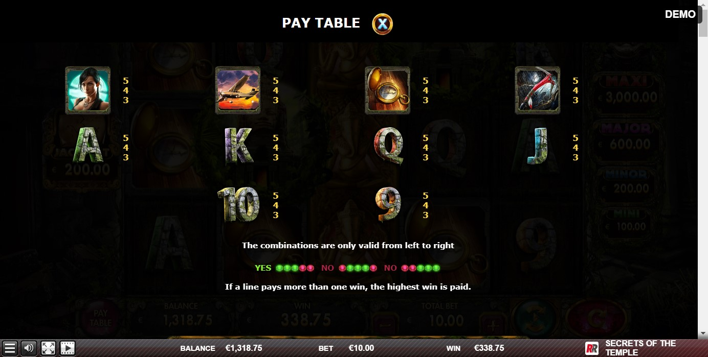 Secrets of the Temple Slot Paytable