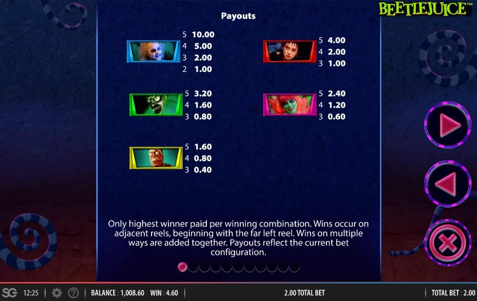 Beetlejuice Megaways Slot Paytable