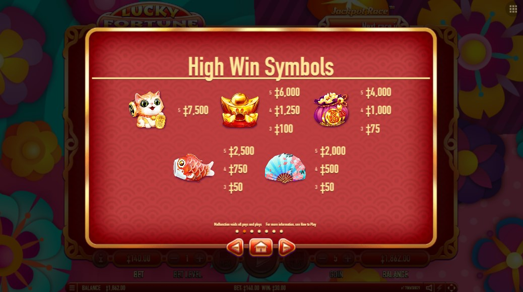 Lucky Fortune Cat Slot Paytable