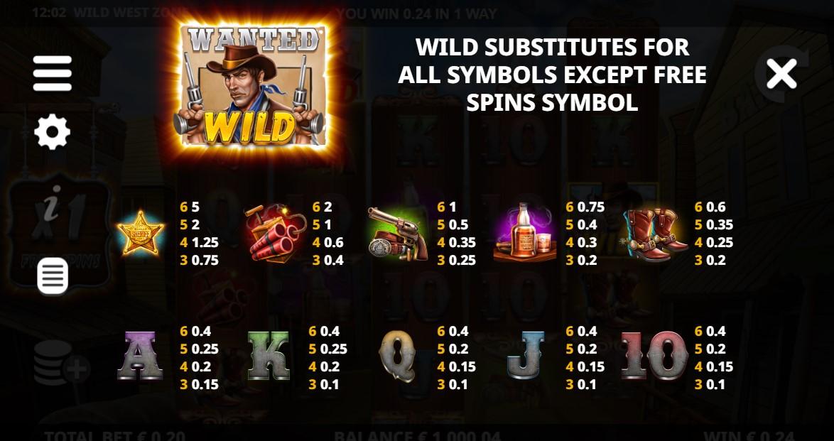 Wild West Zone Slot Paytable