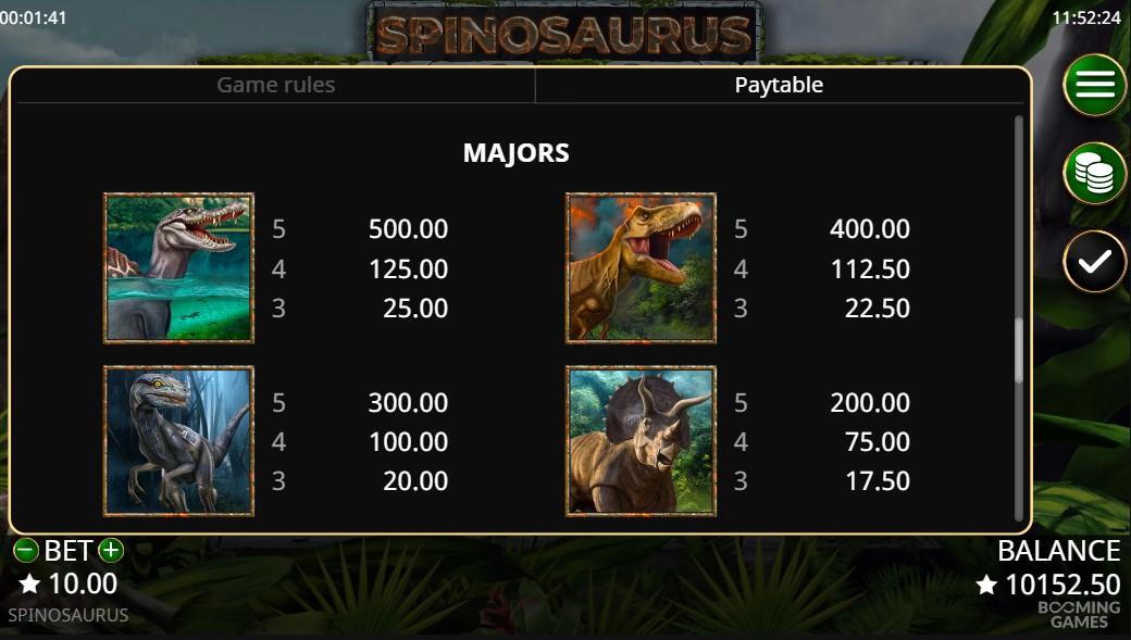 Spinosaurus Slot Paytable