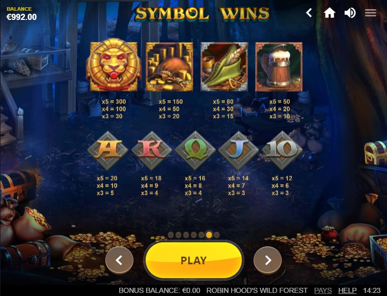 Robin Hood's Wild Forest Slot Paytable