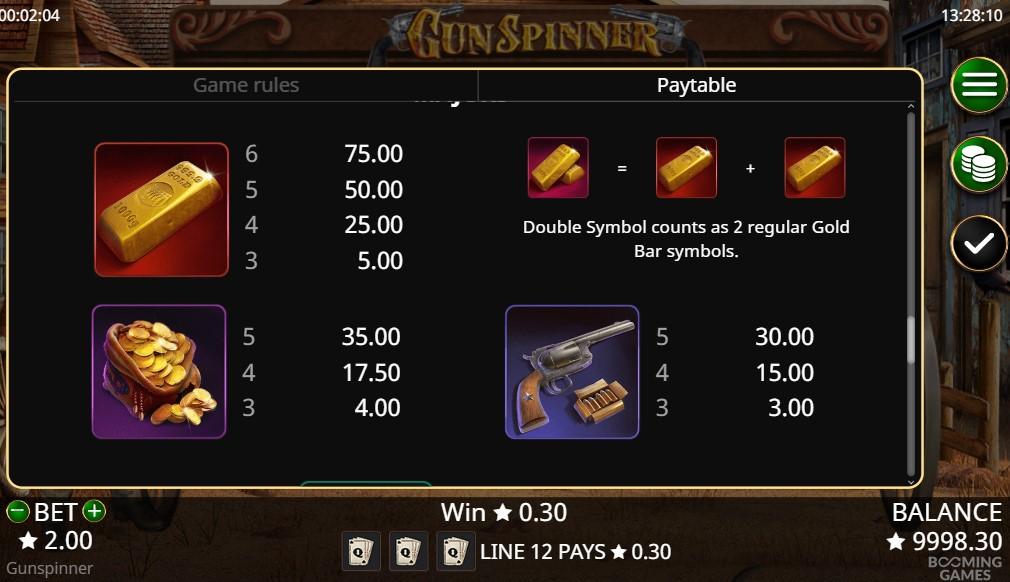 Gunspinner Slot Paytable