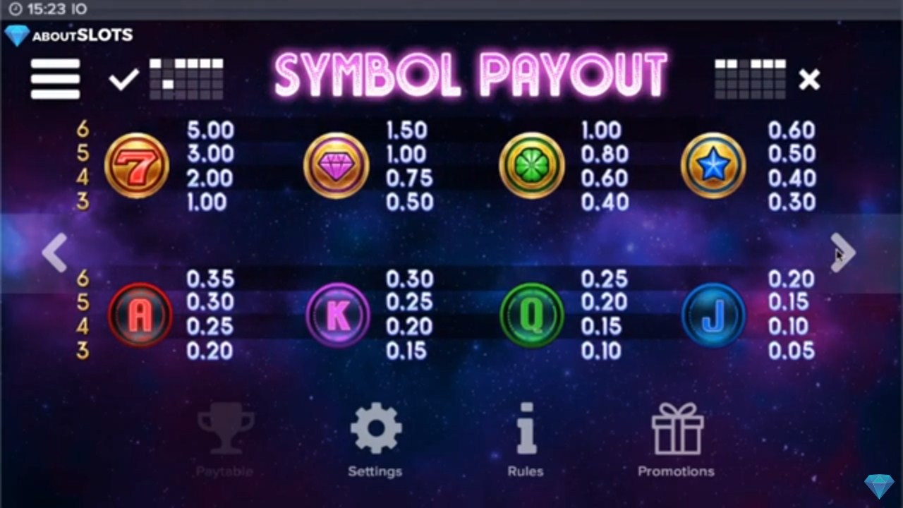 IO Slot Paytable