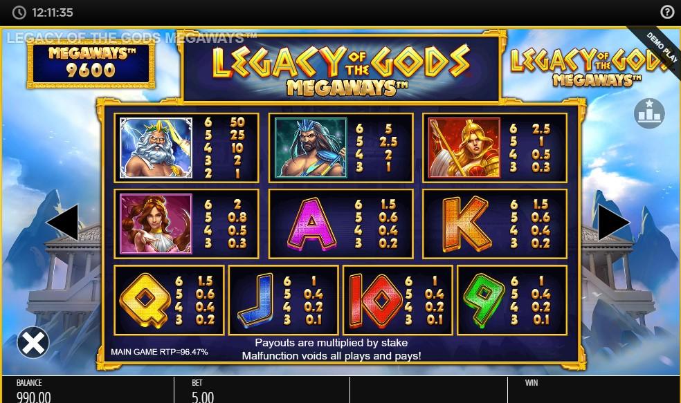 Legacy of the Gods Megaways Slot Paytable