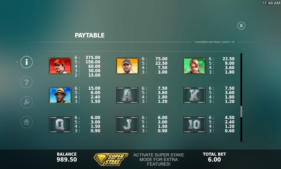 The Expendables New Mission Megaways Slot Paytable