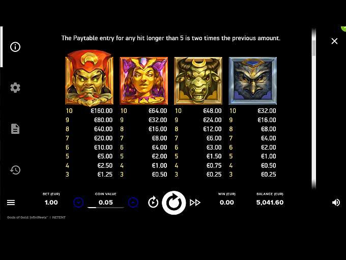 Gods of Gold InfiniReels Slot Paytable