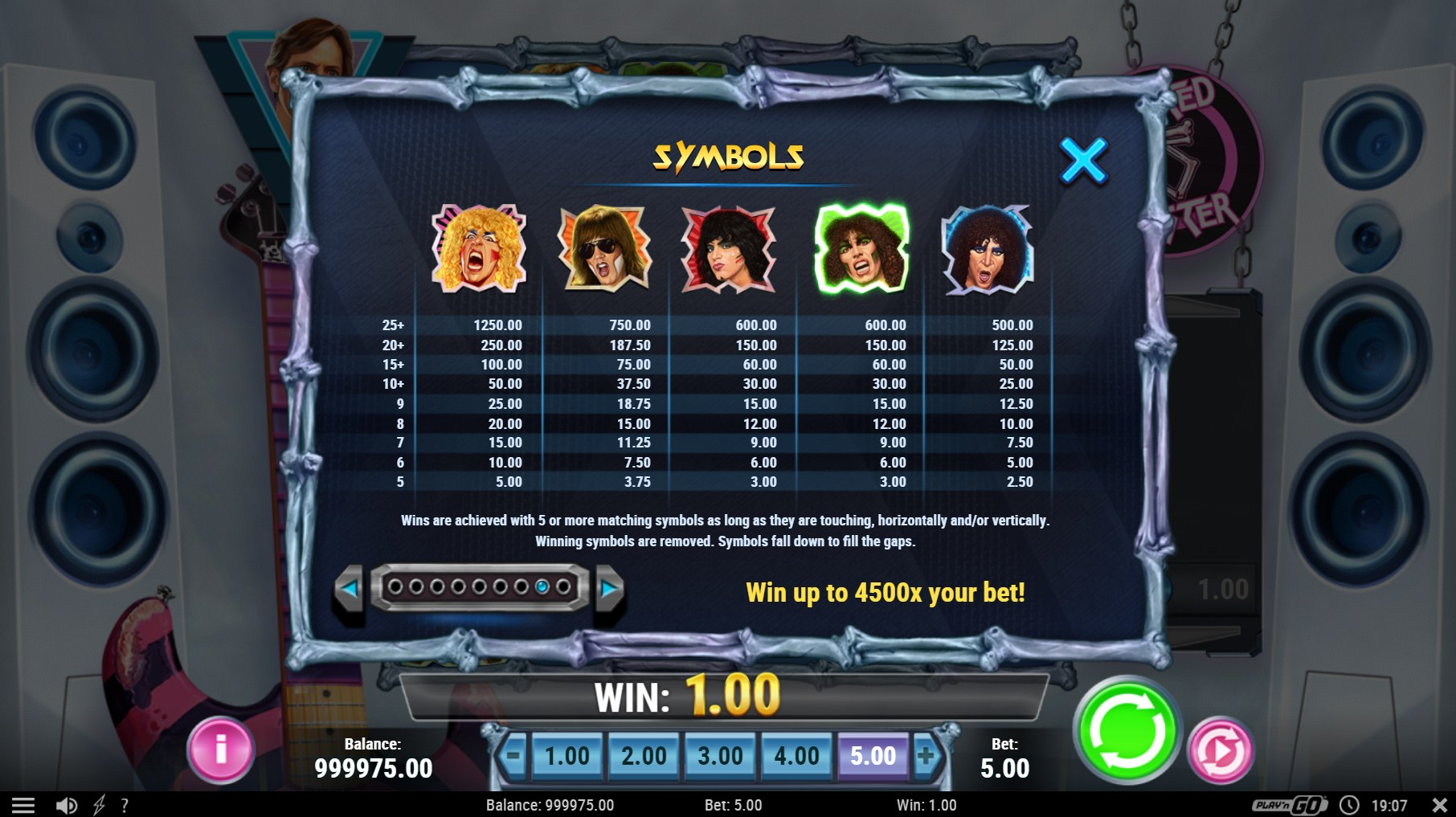 twisted-sister-slot-paytable