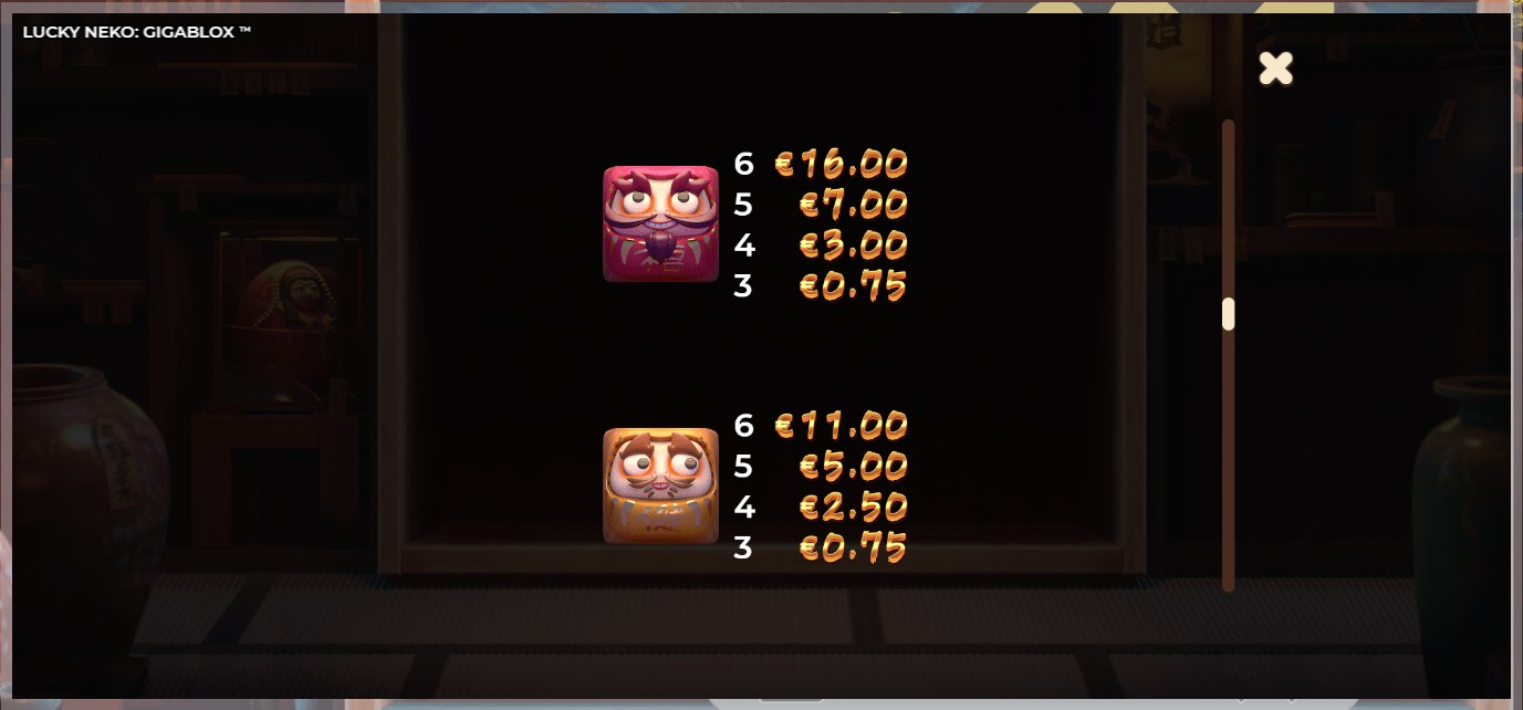 lucky-neko-gigablox-slot-bonus-paytable