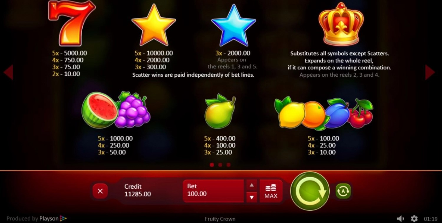 fruity-crown-slot-paytable