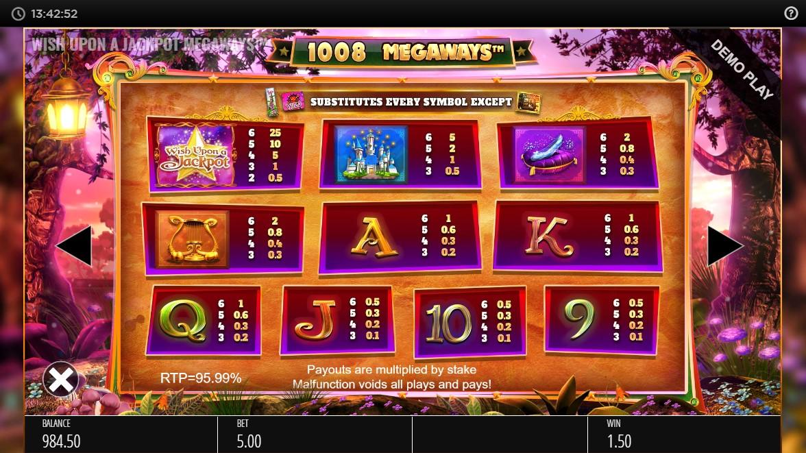 wish-upon-a-jackpot-megaways-slot-paytable